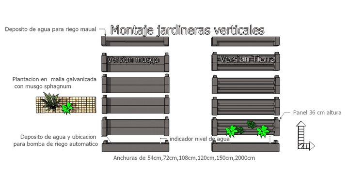 Modulos paredes jardin vertical verdtical for Estructura para jardin vertical