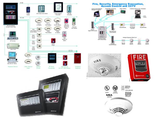 Alarma contra incendio control fire security - Sistemas de alarma ...